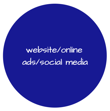 website-development-online-marketing-social-media-advertsing-facebook-advertising-google-advertising-twitter-handeling