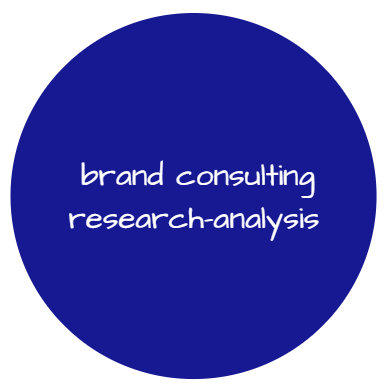 brand-consulting-market-marketing-research-analysis-brand-positioning