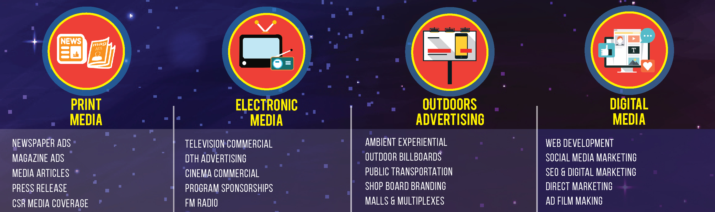 advertising-agency-lucknow-best-newspaper-radio-tv-ads-hoardings-unipole